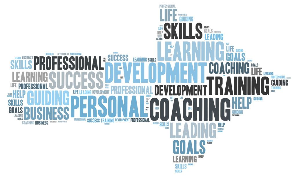Personal coaching word cloud